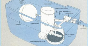 Hvordan fikse en lekkasje i toalettet tank