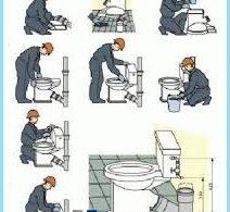 Hvordan fikse et toalett som stadig strømmer