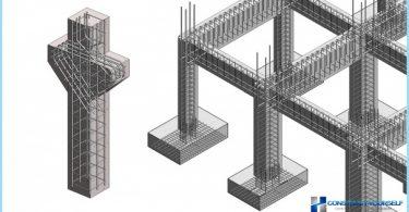 Typer av betongkonstruksjoner