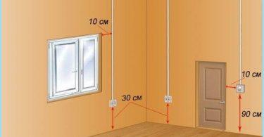 Typer og Wiring regler