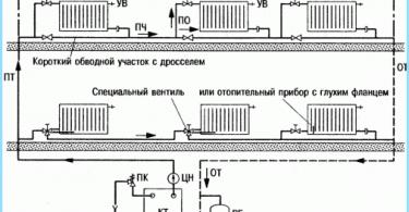 Design av et privat hjem varmesystem
